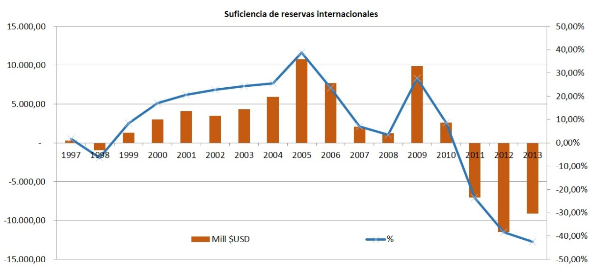 Caos económico en Venezuela