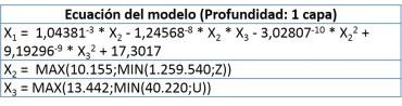 Ecuaciones 2 inf