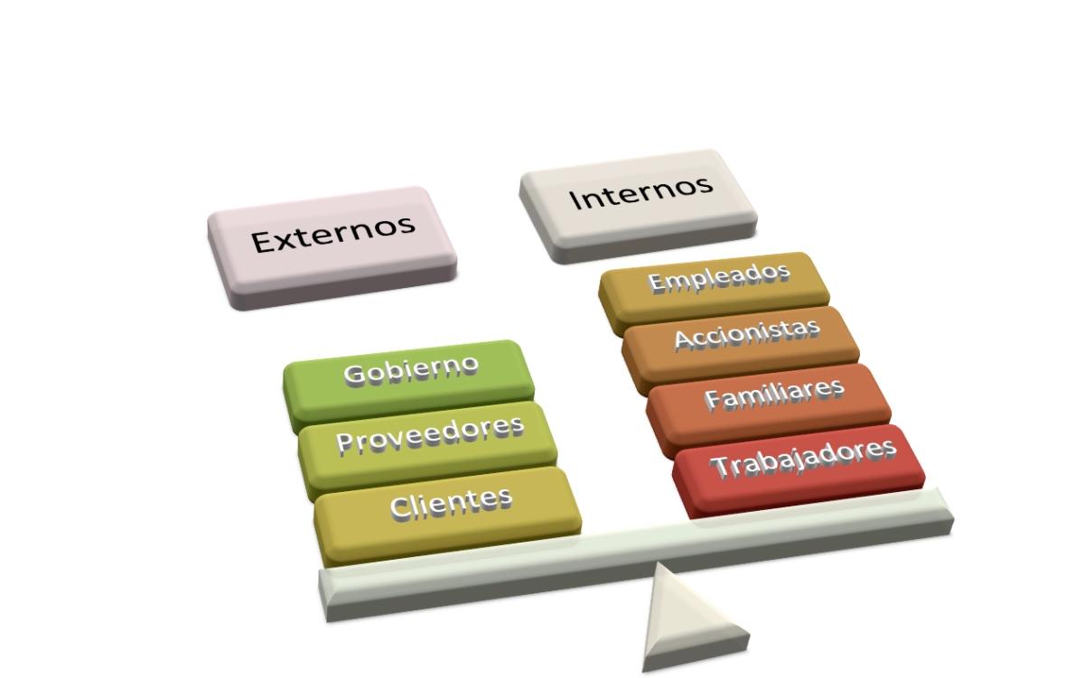 Gobernanza empresarial  en pequeñas y medianas empresas de países frágiles - Primera parte (Francisco J Contreras M)