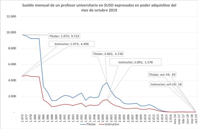 graf2019
