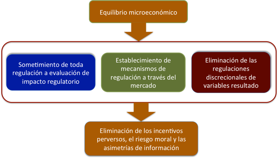 Equil2