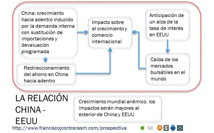Fragilidad_mundial6