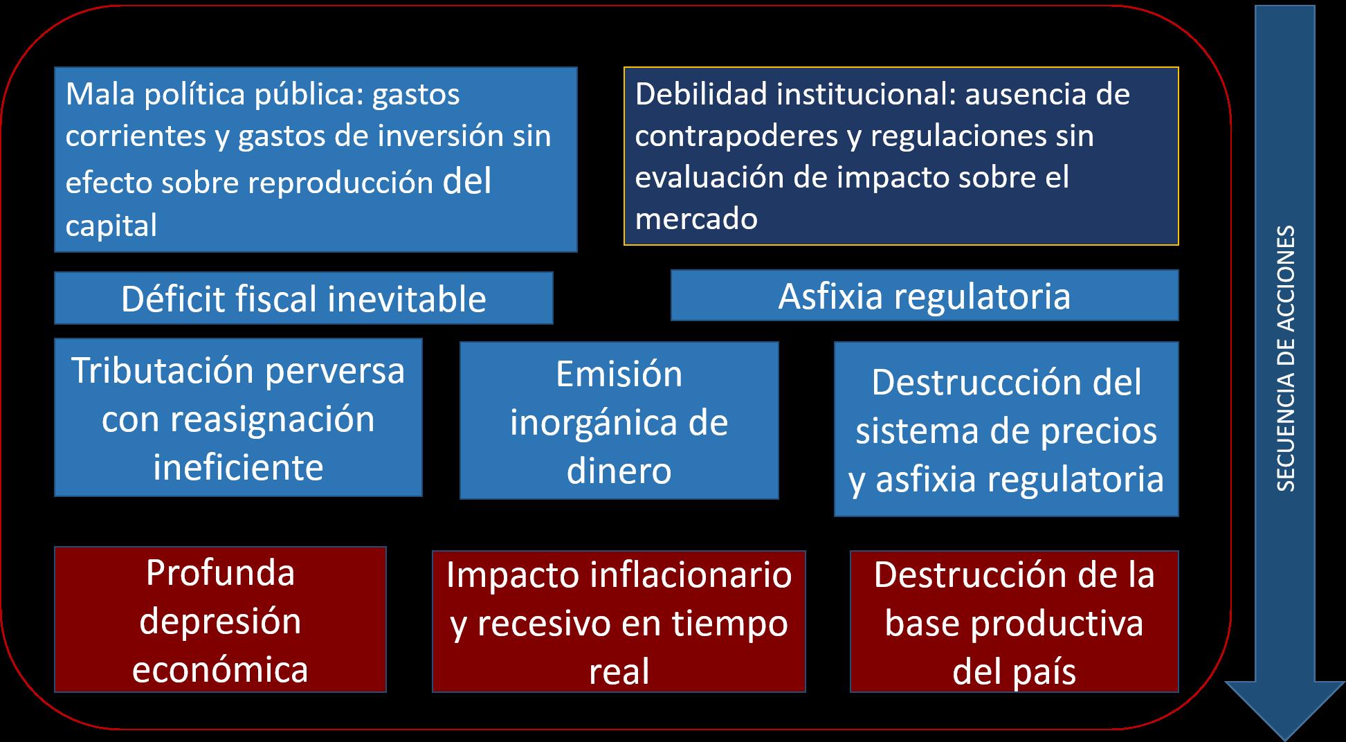 Caos1