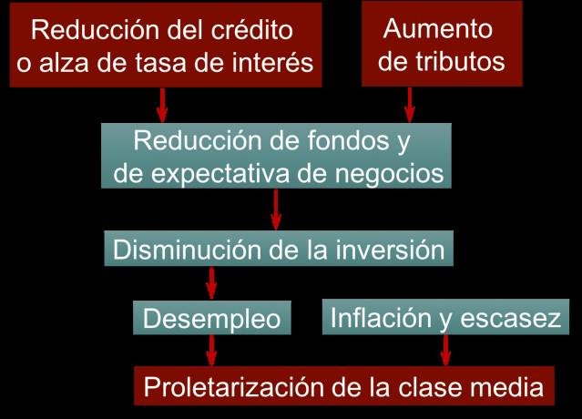 ProlCMedia