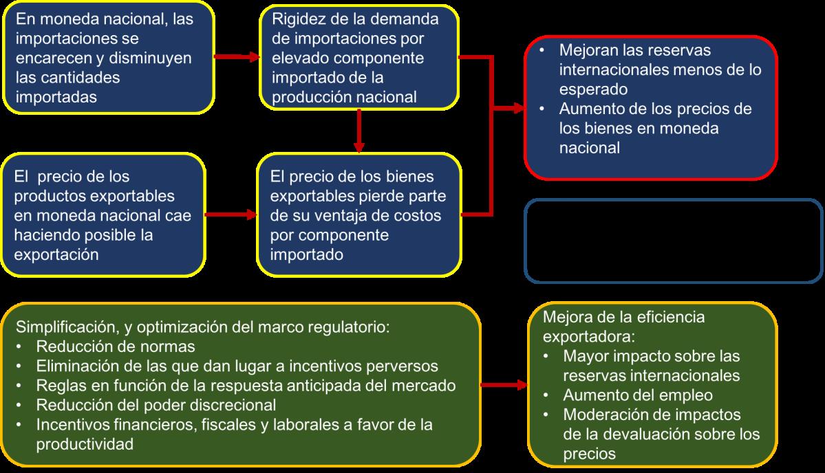 Cómo moderar los efectos colaterales del costo de la unificación ...