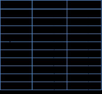 Tasa de cambio de Venezuela, en diferentes momentos y su valor equivalente ajustado a Febrero 2016 (PPA), según efecto combinado de la inflación de Venezuela - EEUU, antes de la reconversión de 2008.