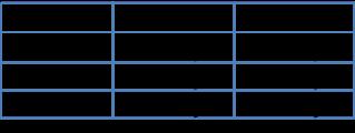 Tasa de cambio de Venezuela, en diferentes momentos y su valor equivalente ajustado a Marzo 2016 (PPA), según efecto combinado de la inflación de Venezuela – EEUU, para fechas posteriores a la reconversión de 2008.