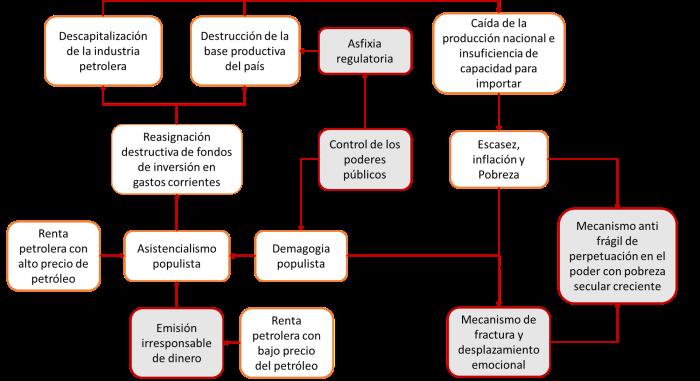 Circuito_de_la_pobreza