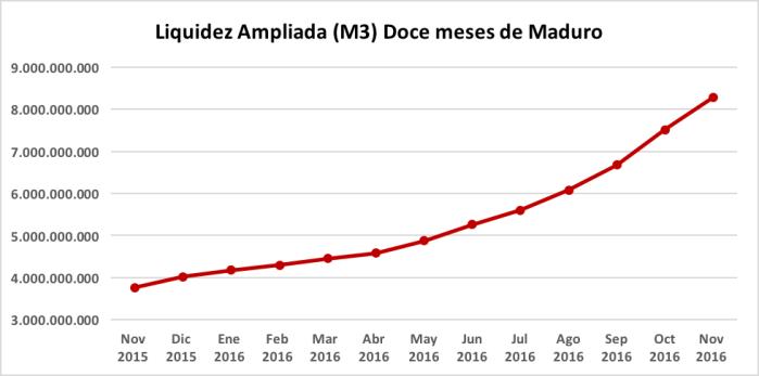 maduro_12