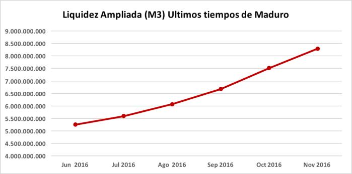 maduro_desastre