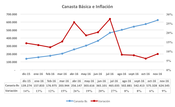 cbdic2016_graf