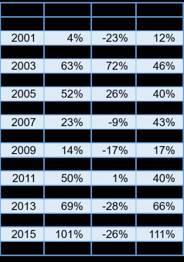 Variación de la Base Monetaria, de las Reservas Internacionales Netas y de la Liquidez Monetaria