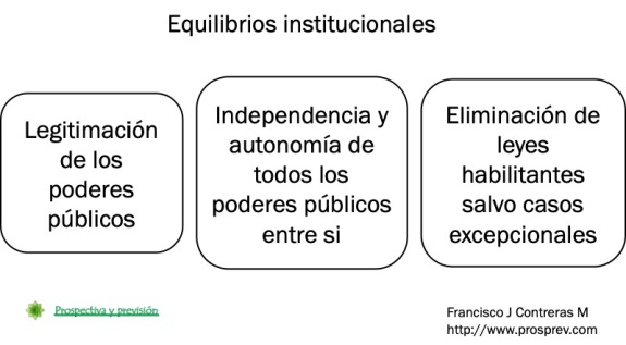 Equilinst